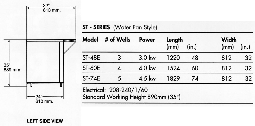 Ridalco Hot Food Table Specs