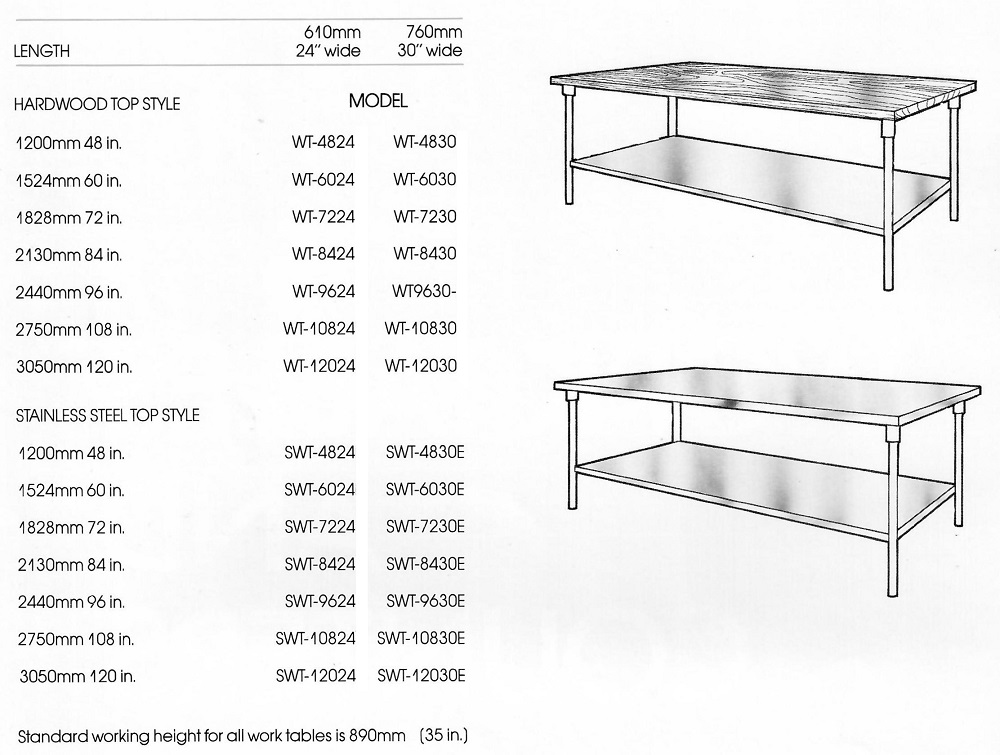 Stainless steel work tables